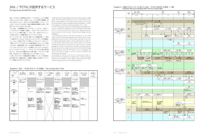 Shinkenchiku February 2016 Special Issue