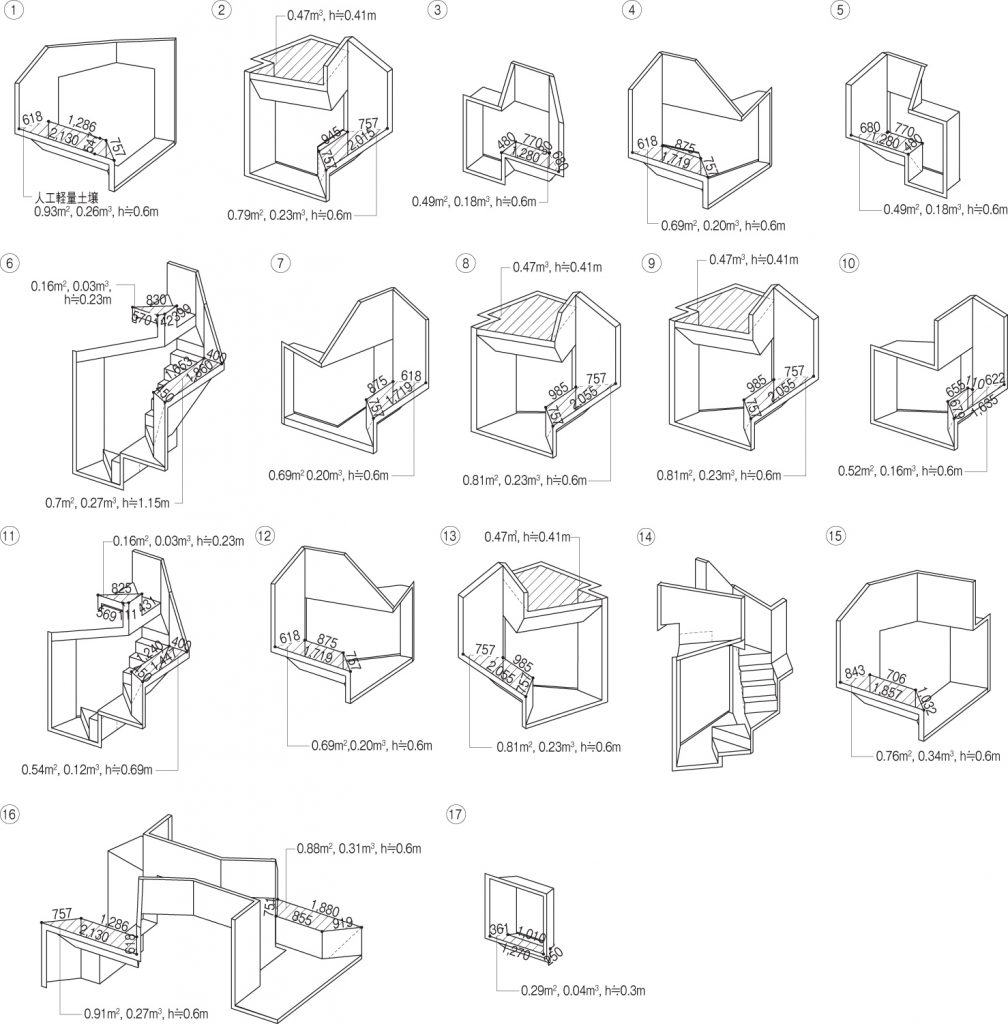 Hirata_addition typology